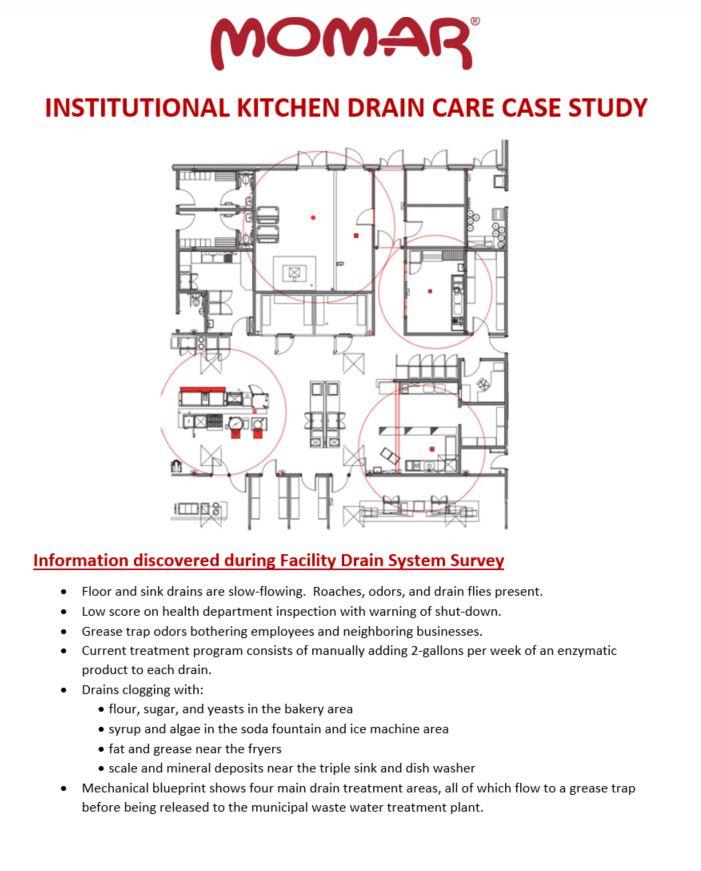 INSTITUTIONAL KITCHEN DRAIN CASE STUDY