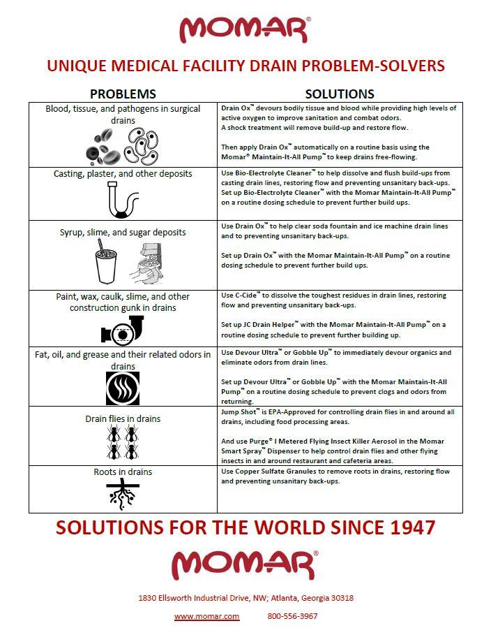 UNIQUE MEDICAL FACILITY DRAIN PROBLEM-SOLVERS